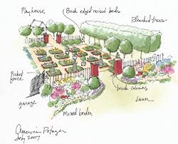 Potager Garden Layout Plans Formal Potager Design From The Landscape Architecture Firm