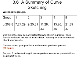 3 6 a summary of curve sketching x intercepts and y intercepts p
