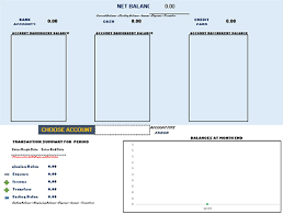 Financial Templates For Excel Excel Financial And Travel Budget Templates