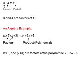 factoring polynomials using gcf