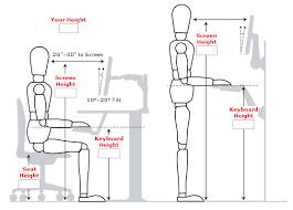 Height Of A Computer Desk Proper Computer Desk Height