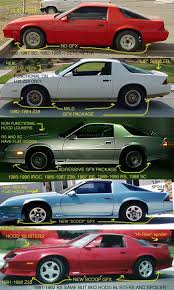camaro the years how to identify camaros and firebirds by year third