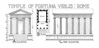 historic illustrations of art and architecture temple of fortuna