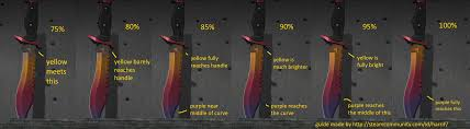 Knife Patterns Steam Community Guide Bowie Knife Fade Percentage Guide