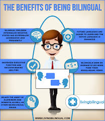 the benefits of being bilingual what are they beginning of the