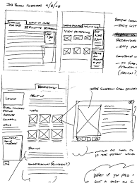 the different sketch styles of the designers at 37signals u2013 signal