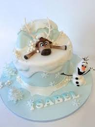 feed 25ppl cake 75 cake feed 10 ppl woud