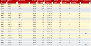 Excel Inventory Template Inventory Excel Formulas Inventory Spreadsheet Template For Excel