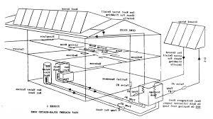 design engineer halifax civil engineer house design engineering house plans structural