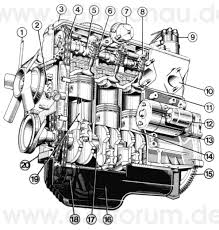 e30 engine diagram bmw wiring diagrams instruction