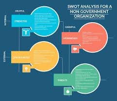 Swot Templates swot analysis templates to print or editable