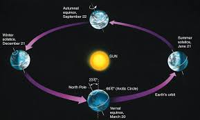 the reason for the season irene w pennington planetarium