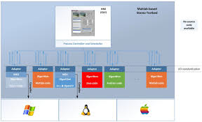 robotics free full text a matlab based testbed for integration