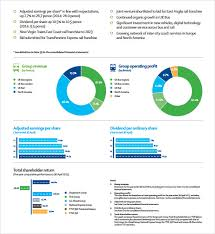 report template sle annual report 9 documents in pdf