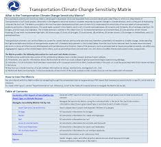 Asset Management Spreadsheet Transportation Tools Data Gov