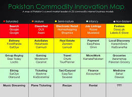 This Pakistani Startup Helps You Now Is The Right Time To Invest In Pakistan Startups Report