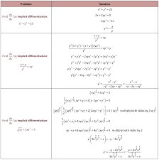 implicit differentiation and related rates she loves math