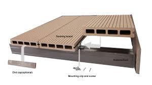 Composite Flooring Deck Flooring Composite Deck Design And Ideas