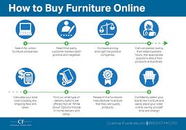 Home Compre Decor Design Online Furniture Ordering Furniture Online Design Decorating Fresh
