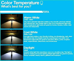 Best Light Bulbs For Outdoor Fixtures Amazing Led Light Bulbs For Outdoor Use And Best Light Bulbs For