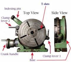 rotary table for milling machine the rotary table 2 the parts of a rotary table