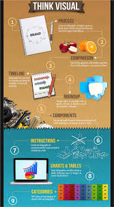 101 infographic examples on 19 different subjects visual
