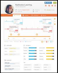 Online Resume Profile by Cv Online Devpost