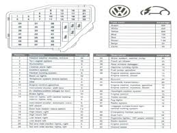 jetta 1 8t wiring diagram 2001 jetta fuse box diagram volkswagen wiring diagrams diy car
