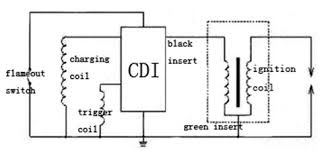 100 lifan wiring diagram 3wheeler world atc110 repair