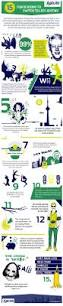 Switch Lighting Led Bulb by Infographic 15 Benefits Of Switching To Led Lighting