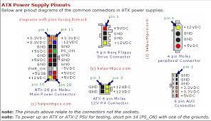 computer wiring diagram mini din connector wiring diagram odicis