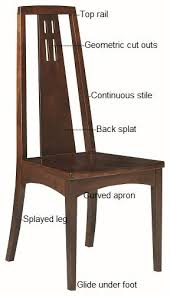 Styles Of Wooden Chairs A Buyer U0027s Guide To Amish Dining Chairs Countryside Amish Furniture