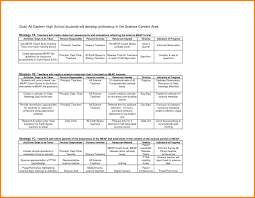 teacher resume items it u0027s time to think about jobs itacams