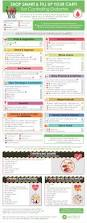 Grocery Shopping List Template Shopping List For Diabetics 50 Best Foods For Your Grocery List