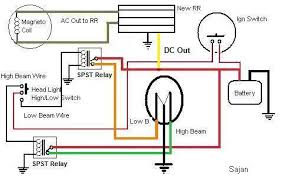 unicorn wiring diagram honda wiring diagrams instruction