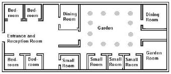 roman floor plan a wealthy roman household floor plan i want a layout like this with