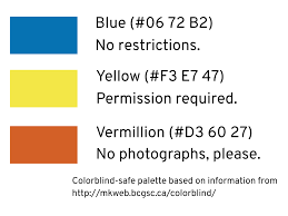 color blindness lanyard colours which are both high contrast and