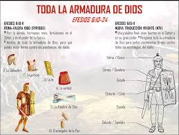 toda la armadura de dios efesios 6 10 24 otraleccion