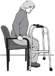 What Should You Not Do When Using A Stair Chair How To Use A Walker U0026 More Information Cleveland Clinic