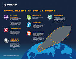 boeing strategic deterrence systems