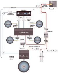 lifier wiring diagrams diagram car audio and audio