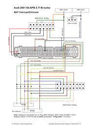 wiring diagrams honda civic harness diagram accord for alluring