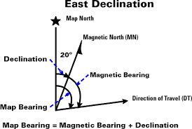 magnetic declination map oa guide to map compass part 2