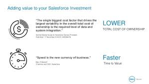 3 ways to make integrating salesforce with your business a breeze