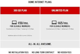 home internet plans home internet packages come to virgin mobile androidheadlines com