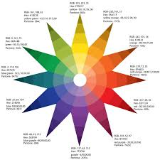 883 best color theory color therapy images on