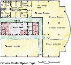 home exercise room design layout physical fitness exercise room wbdg whole building design guide