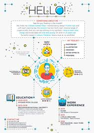 World S Best Resume by 53 Best Resumes Images On Pinterest Resume Ideas Creative