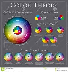 complementary color wheel for vector artists stock photos image