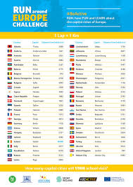 Flags Of European Countries Active Flag On Twitter